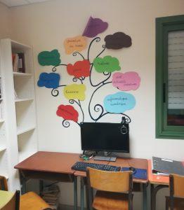 L'arbre des compétences